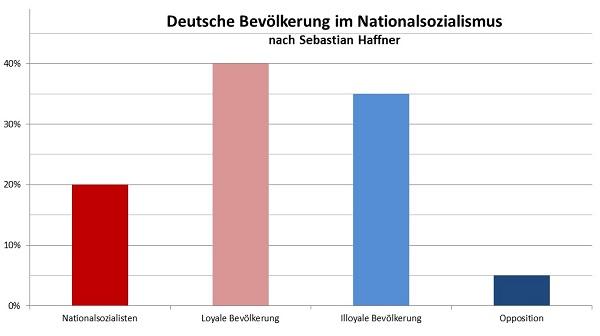 Deutschland1939
