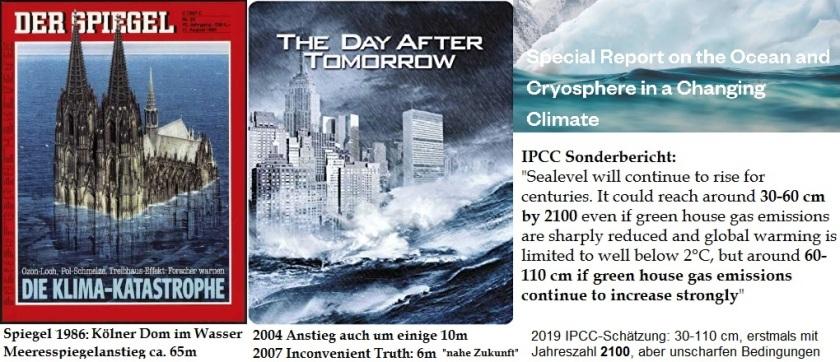 MeeresspiegelEntwicklung